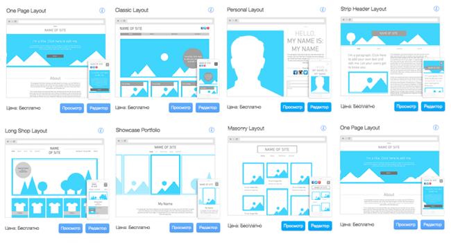 Как сделать сайт самостоятельно по шаблону создание сайтов веб студия fresh2l донецк